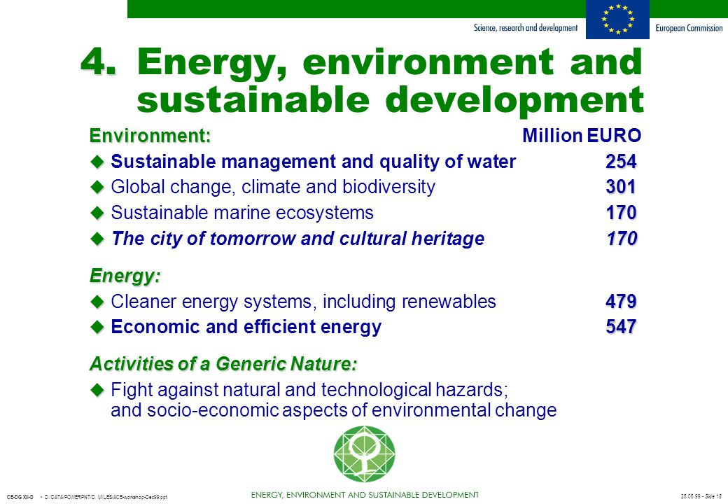 4. Energy, environment and sustainable development