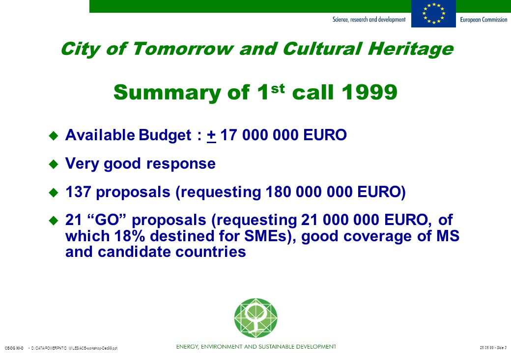 City of Tomorrow and Cultural Heritage Summary of 1st call 1999
