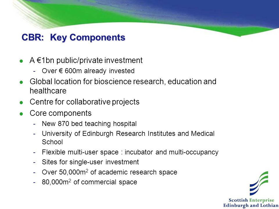 CBR: Key Components A €1bn public/private investment