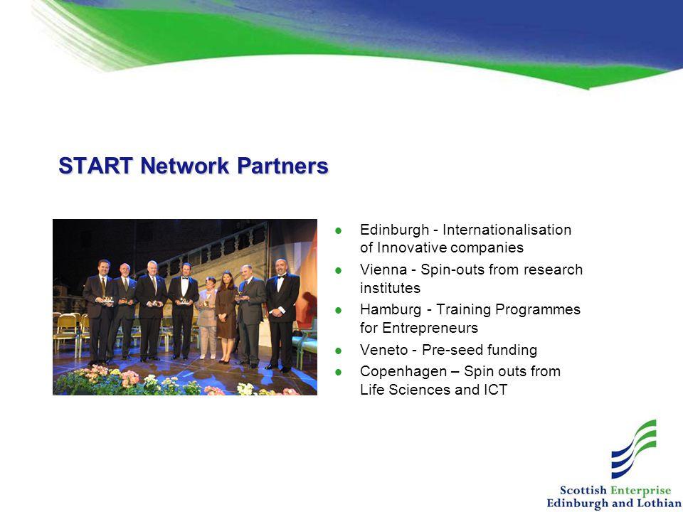 START Network Partners