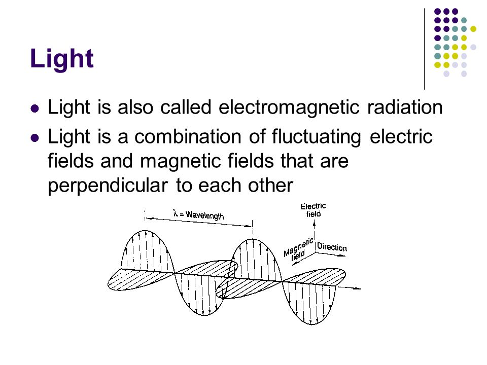 Light Light is also called electromagnetic radiation