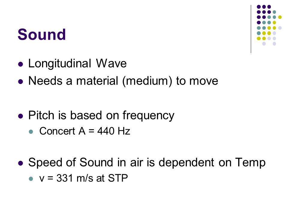 Sound Longitudinal Wave Needs a material (medium) to move
