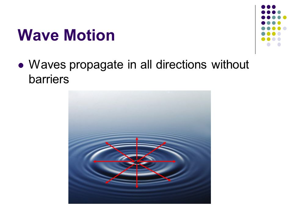 Wave Motion Waves propagate in all directions without barriers