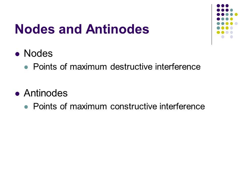 Nodes and Antinodes Nodes Antinodes