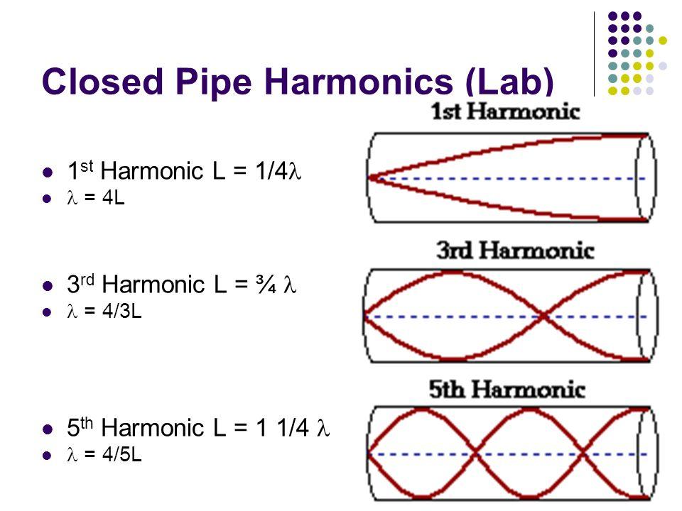 Closed Pipe Harmonics (Lab)