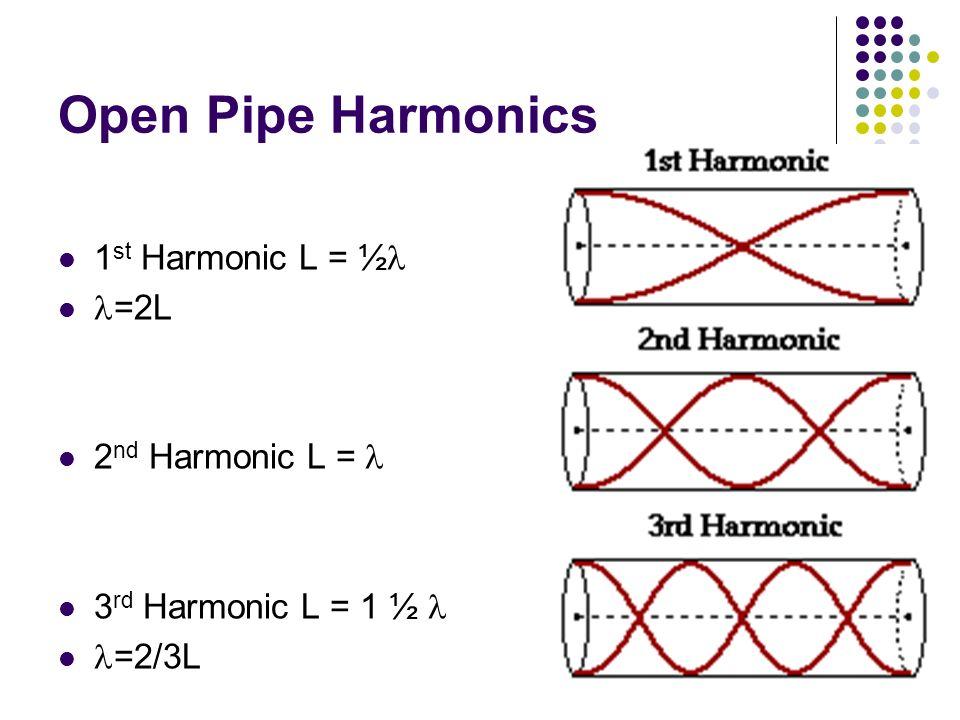 how to play sub harmonics