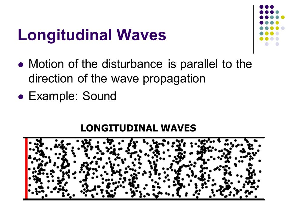 Longitudinal Waves Motion of the disturbance is parallel to the direction of the wave propagation. Example: Sound.