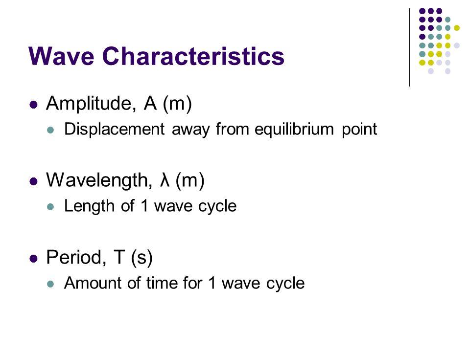Wave Characteristics Amplitude, A (m) Wavelength, λ (m) Period, T (s)