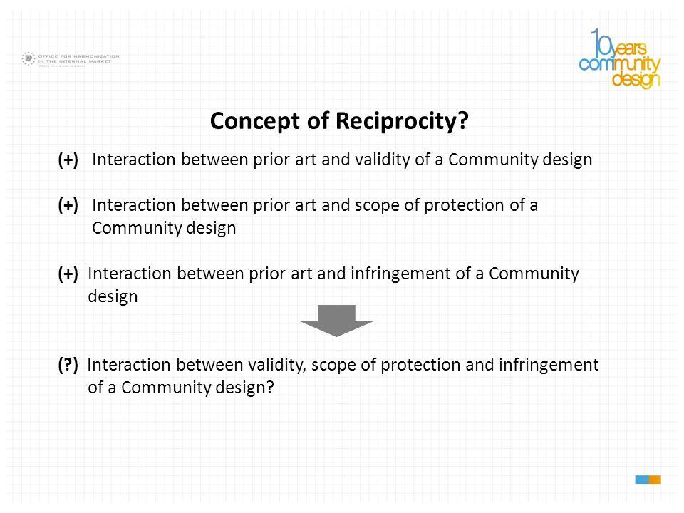Concept of Reciprocity