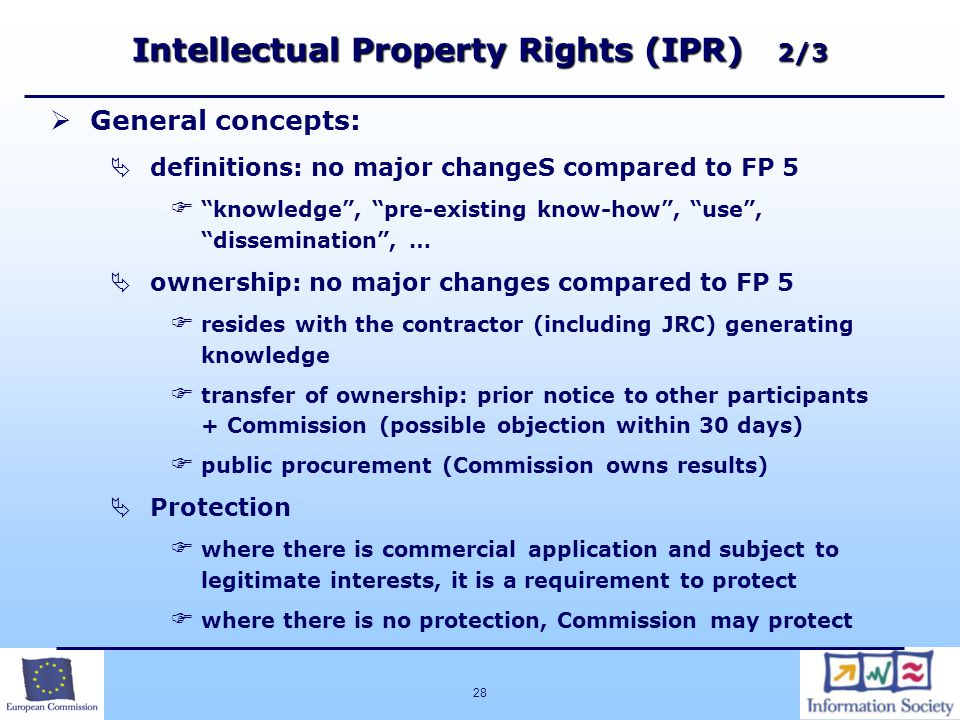 Intellectual Property Rights (IPR) 2/3