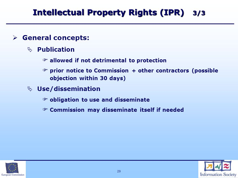 Intellectual Property Rights (IPR) 3/3