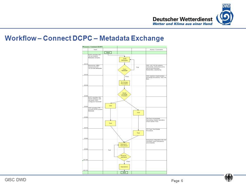 Workflow – Connect DCPC – Metadata Exchange