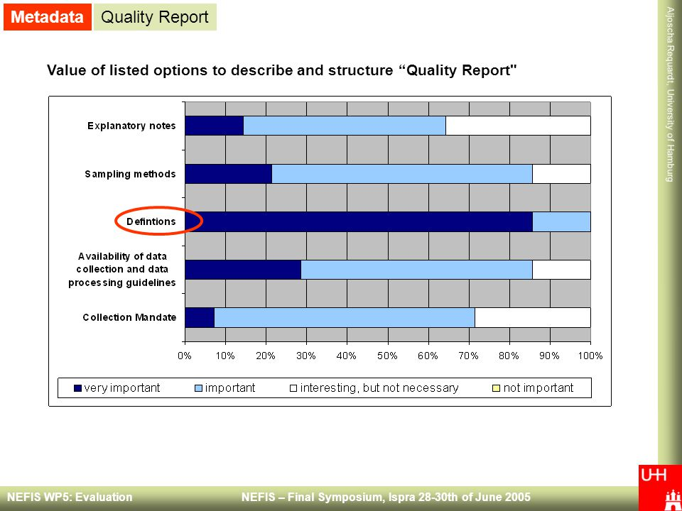 Metadata Quality Report