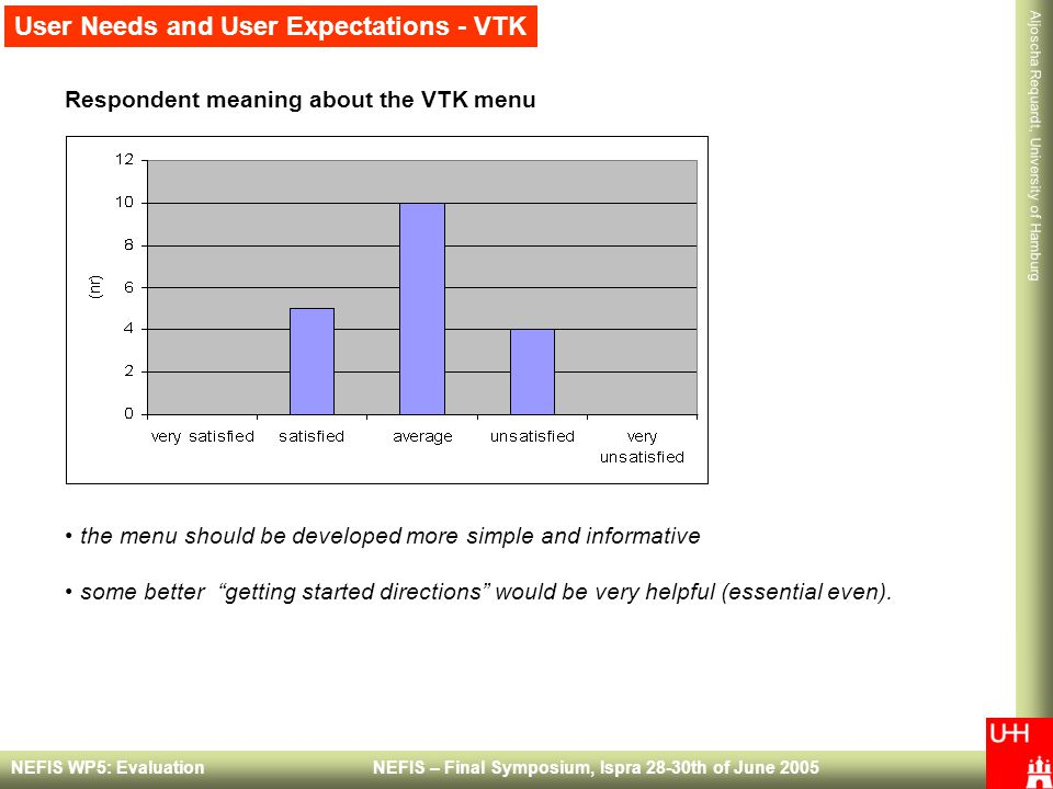 User Needs and User Expectations - VTK
