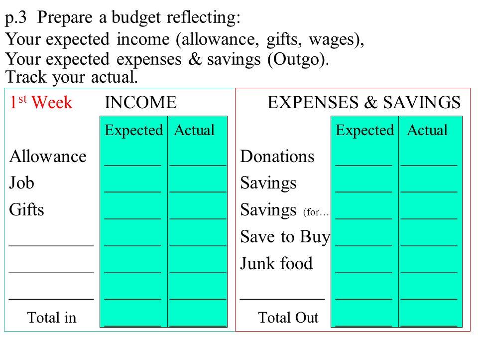 p.3 Prepare a budget reflecting: