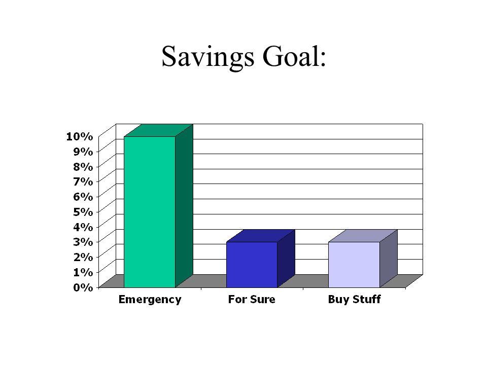 Savings Goal: Recommended savings goal: