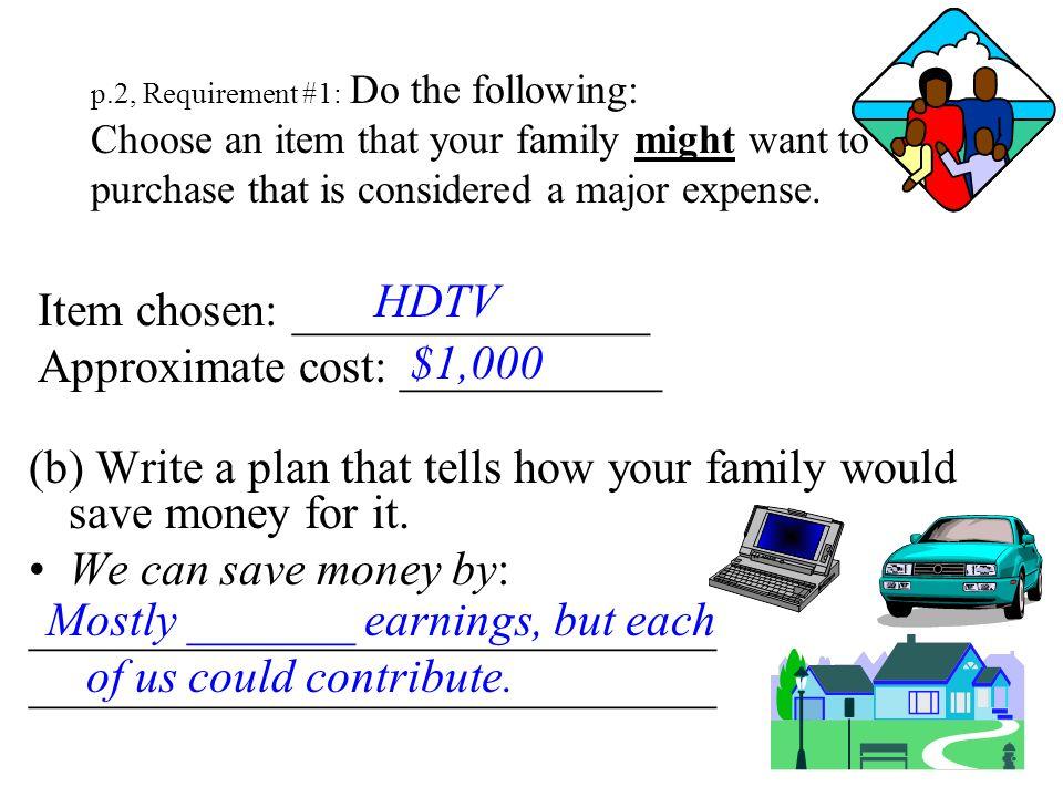 Item chosen: _______________ Approximate cost: ___________ HDTV $1,000