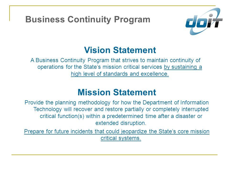 Business Continuity Program