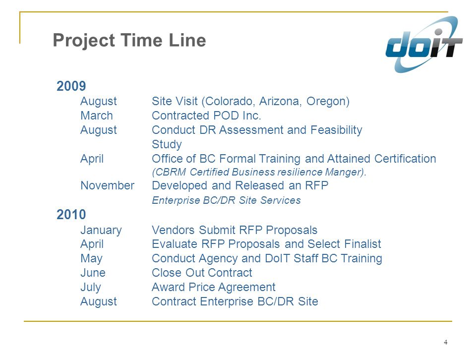 Project Time Line August Site Visit (Colorado, Arizona, Oregon) March Contracted POD Inc. August Conduct DR Assessment and Feasibility.
