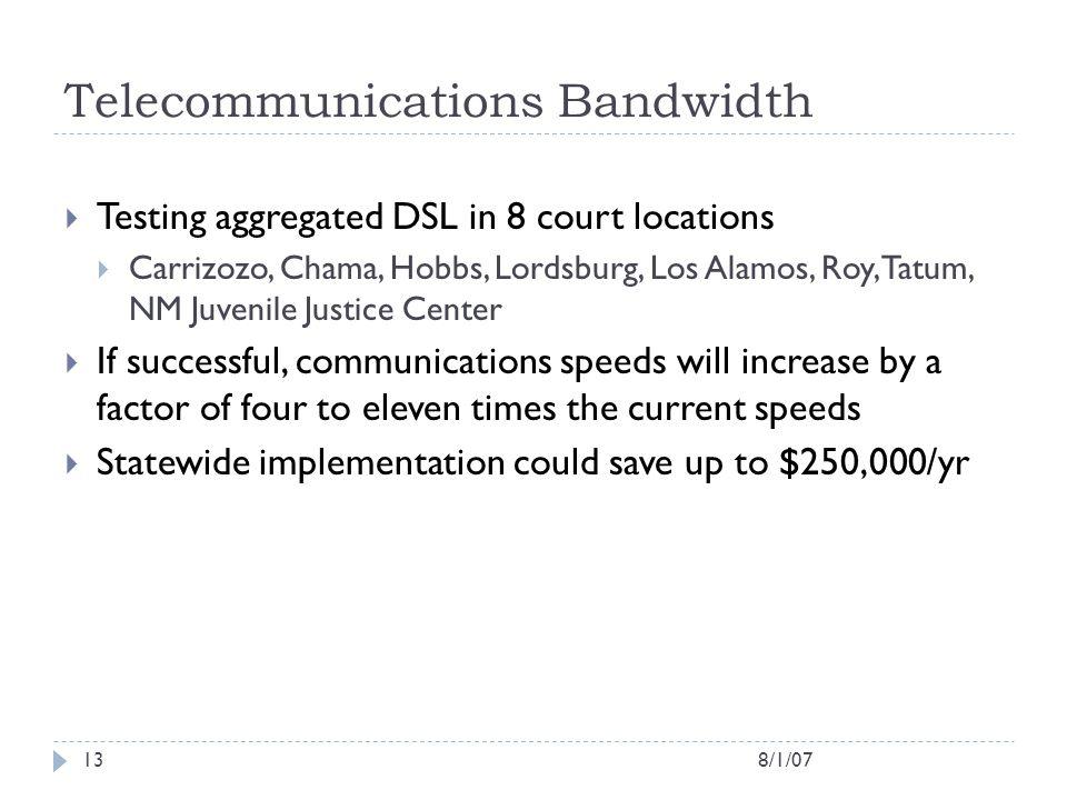 Telecommunications Bandwidth
