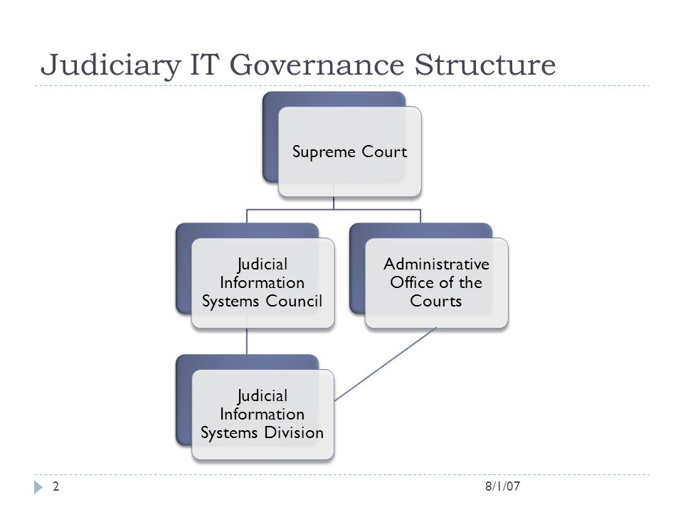 Judiciary IT Governance Structure