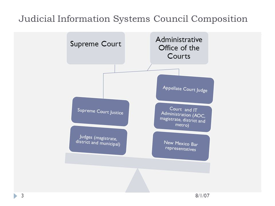 Judicial Information Systems Council Composition