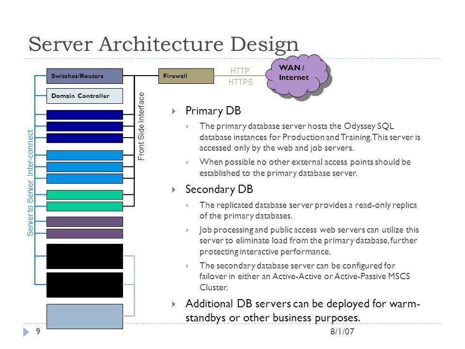 Server Architecture Design