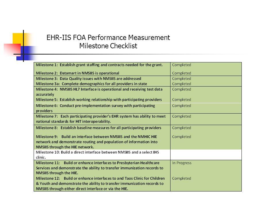 EHR-IIS FOA Performance Measurement Milestone Checklist