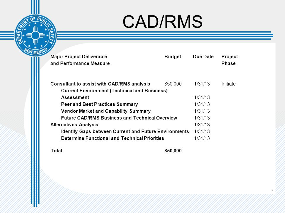 CAD/RMS