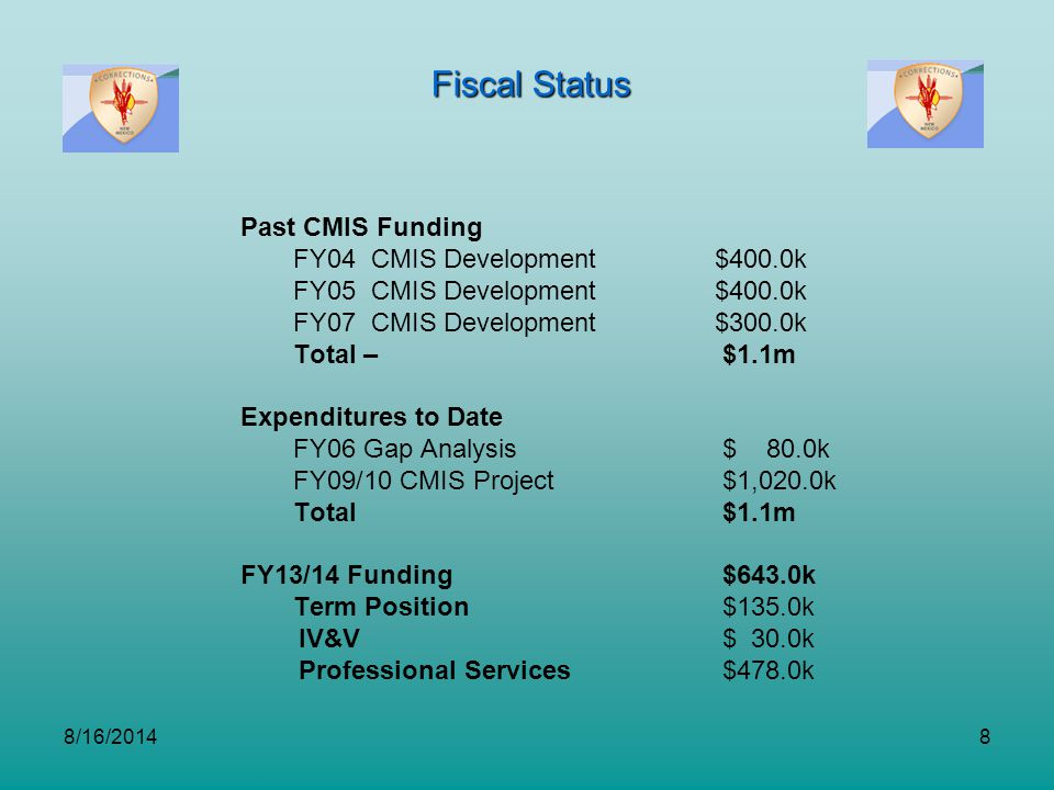 Fiscal Status Past CMIS Funding FY04 CMIS Development $400.0k