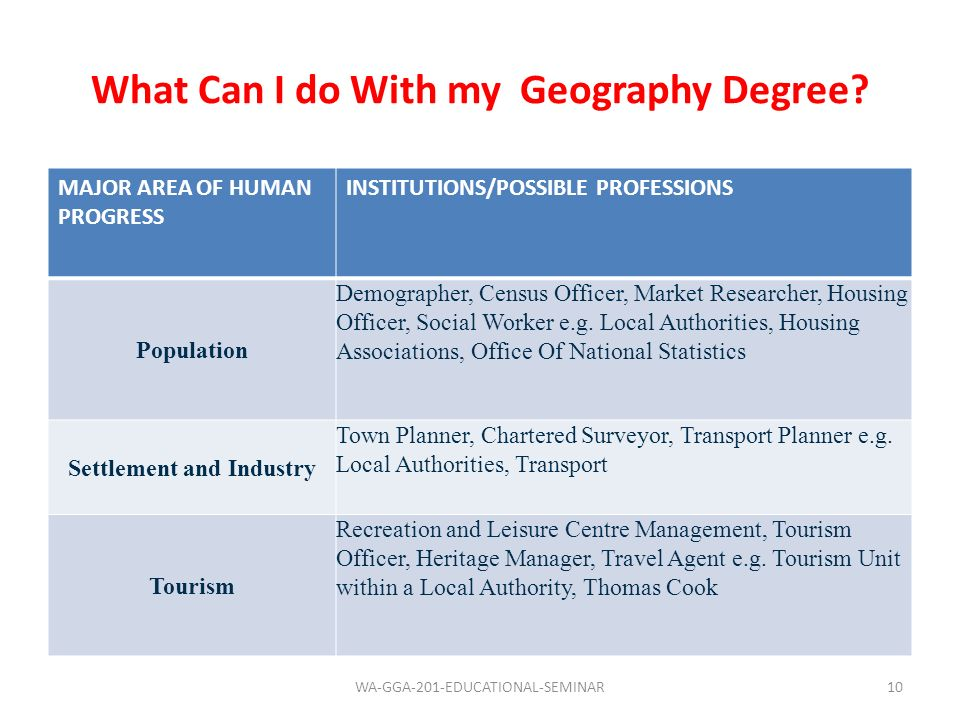 What Can I do With my Geography Degree