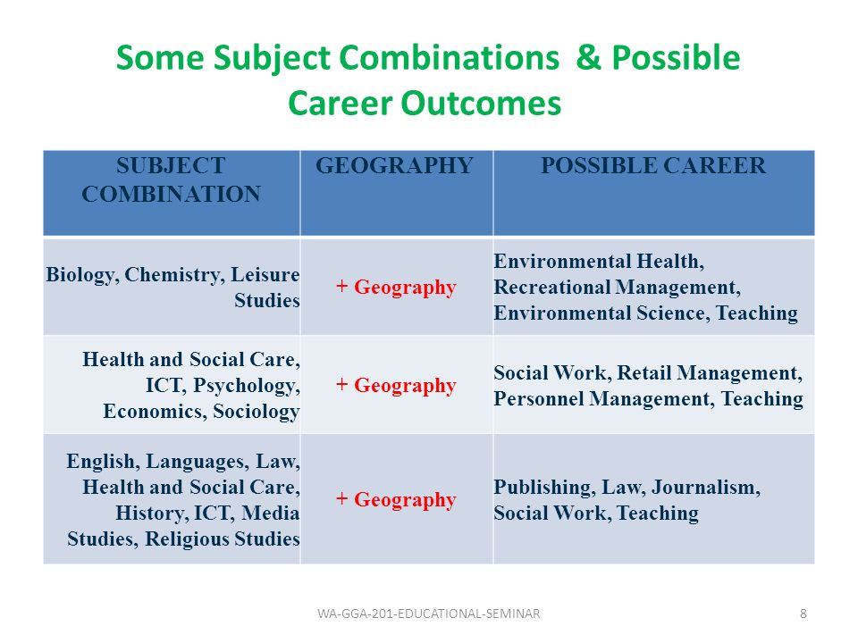 Some Subject Combinations & Possible Career Outcomes