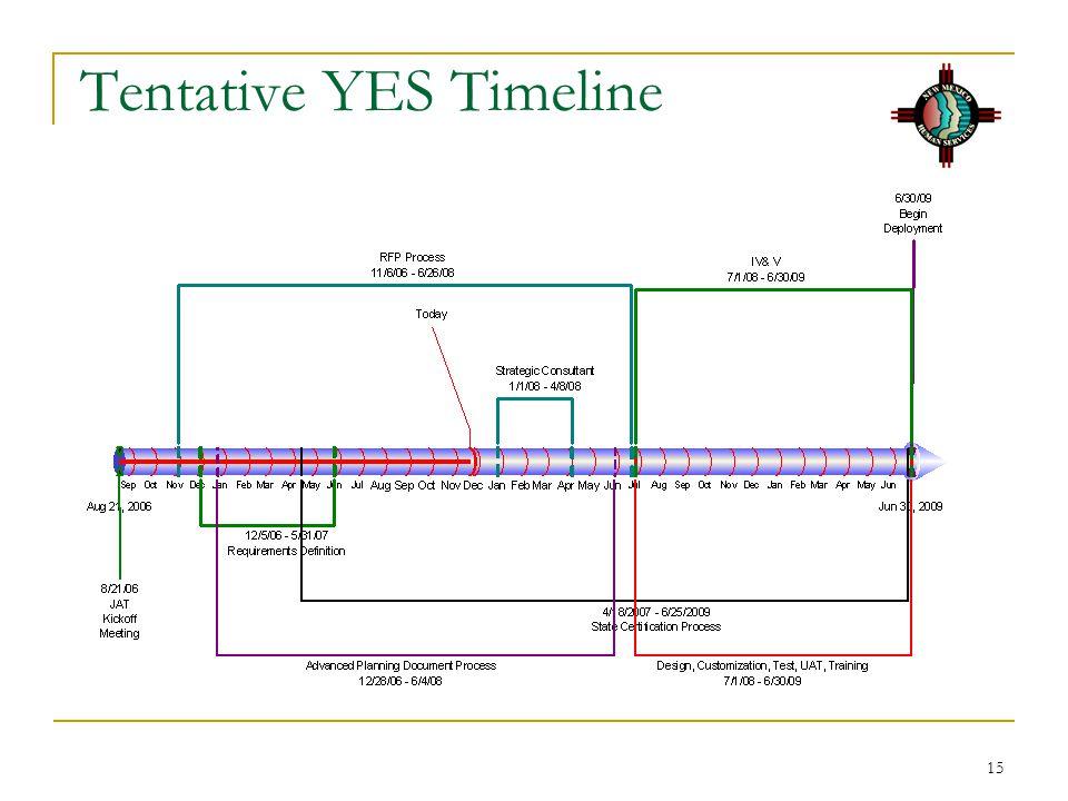 Tentative YES Timeline
