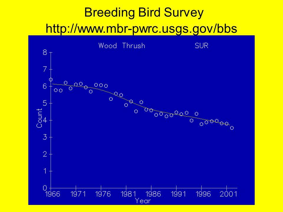 Breeding Bird Survey http://www.mbr-pwrc.usgs.gov/bbs