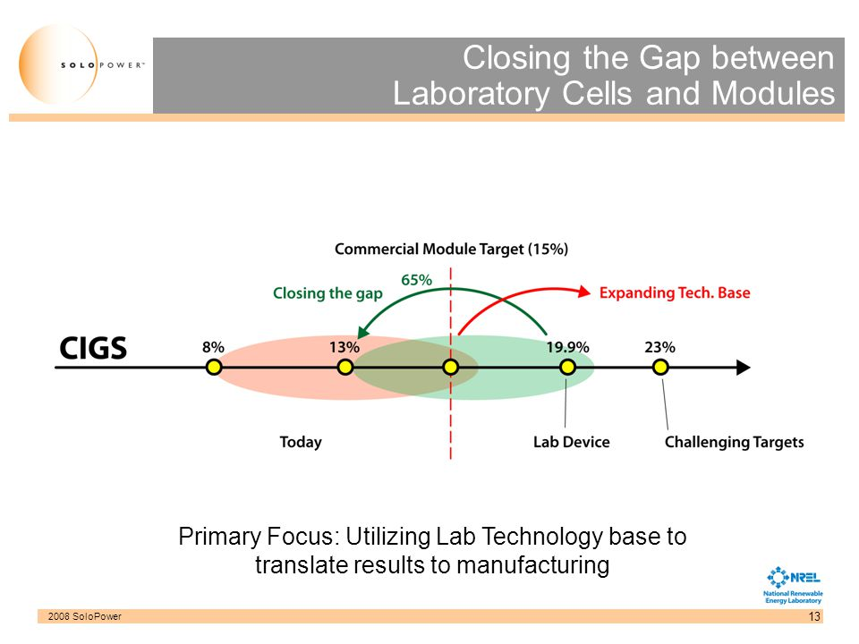 Closing the Gap between Laboratory Cells and Modules