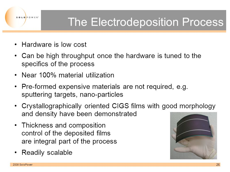 The Electrodeposition Process