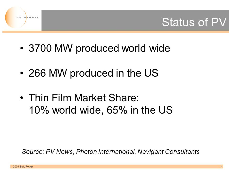 Status of PV 3700 MW produced world wide 266 MW produced in the US