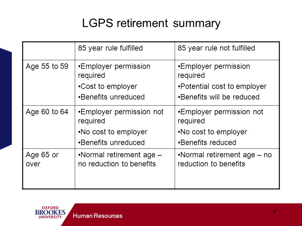 LGPS retirement summary