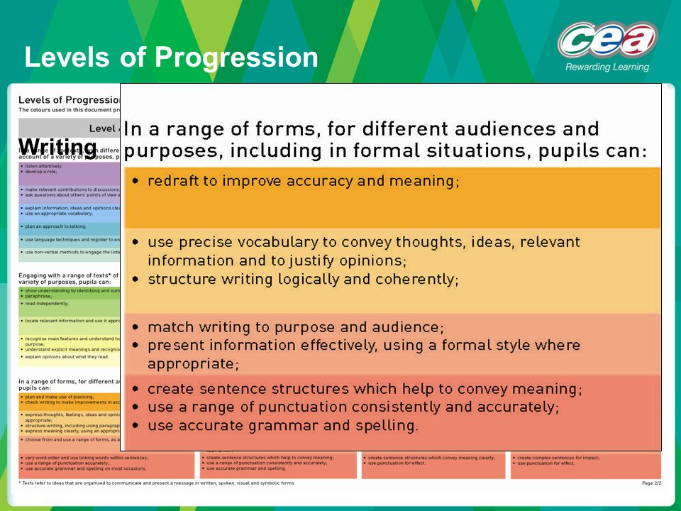 Levels of Progression Writing