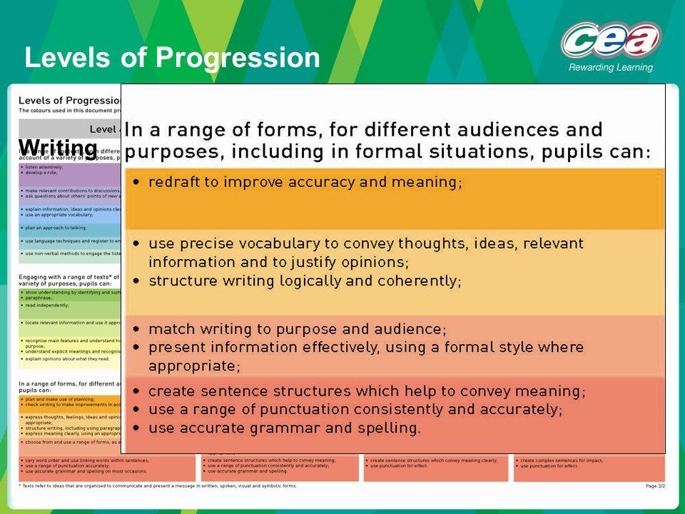 Levels of Progression Writing