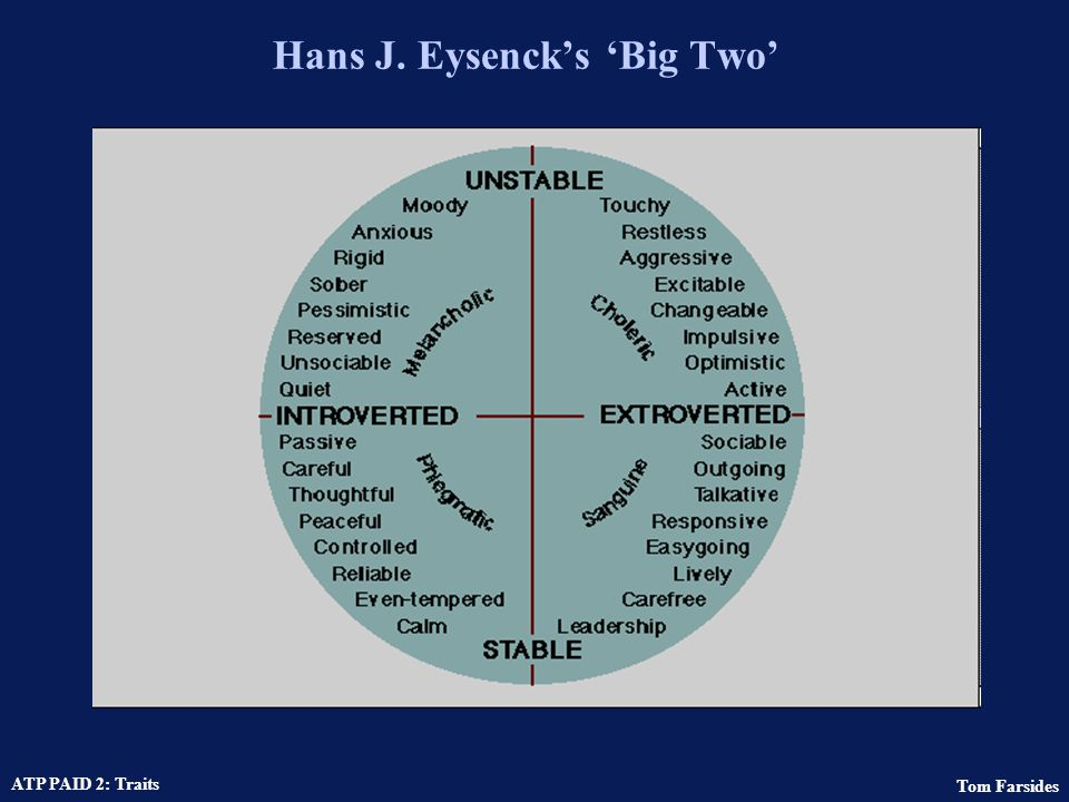 Hans J. Eysenck's 'Big Two'
