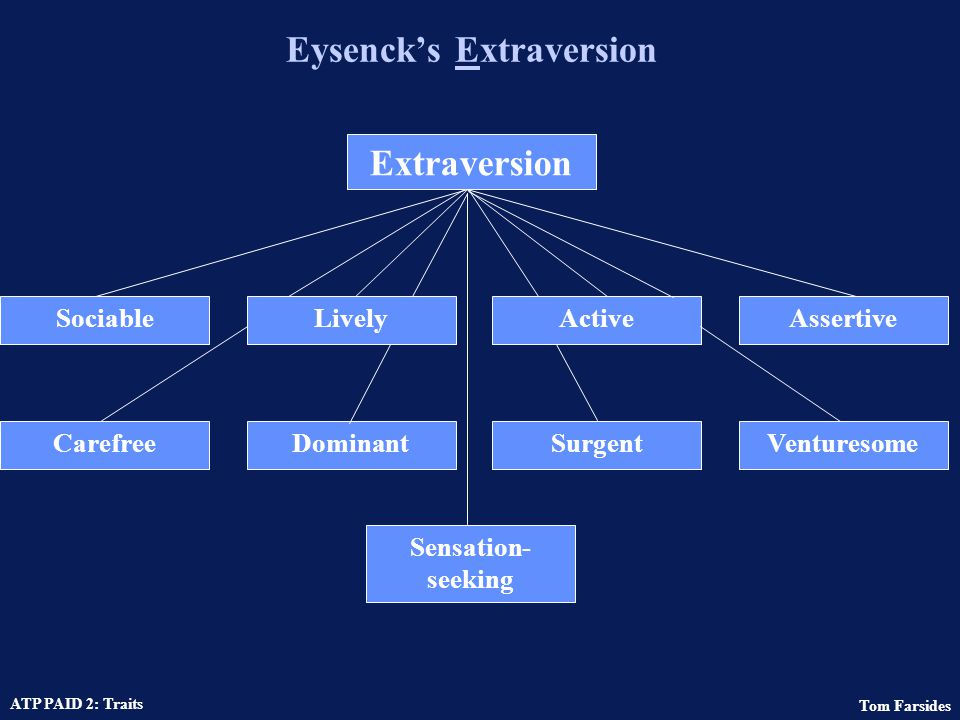 Eysenck's Extraversion