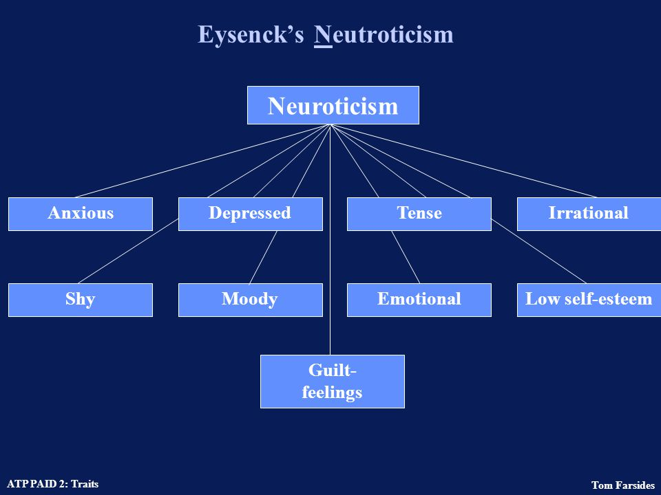 Eysenck's Neutroticism