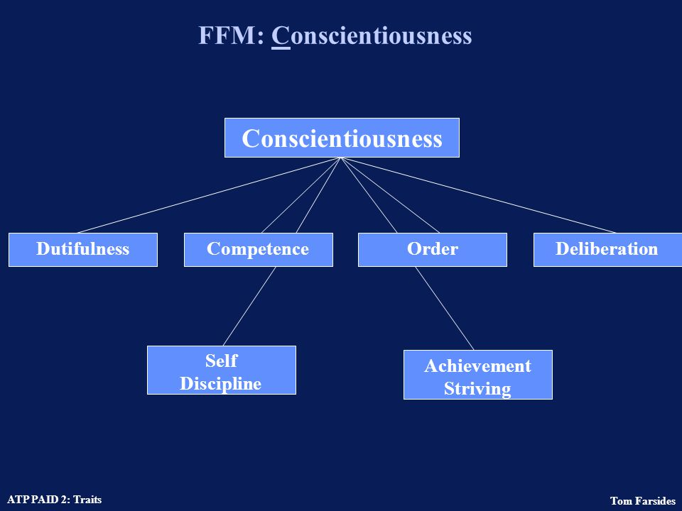 FFM: Conscientiousness