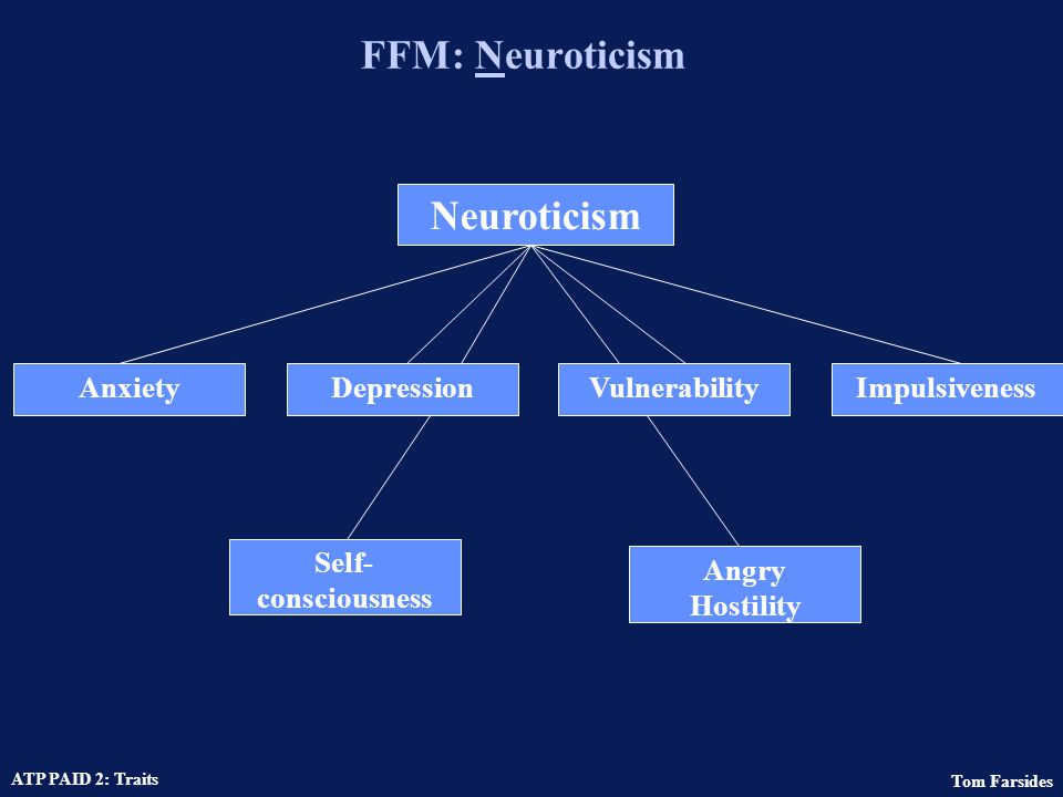 FFM: Neuroticism Neuroticism