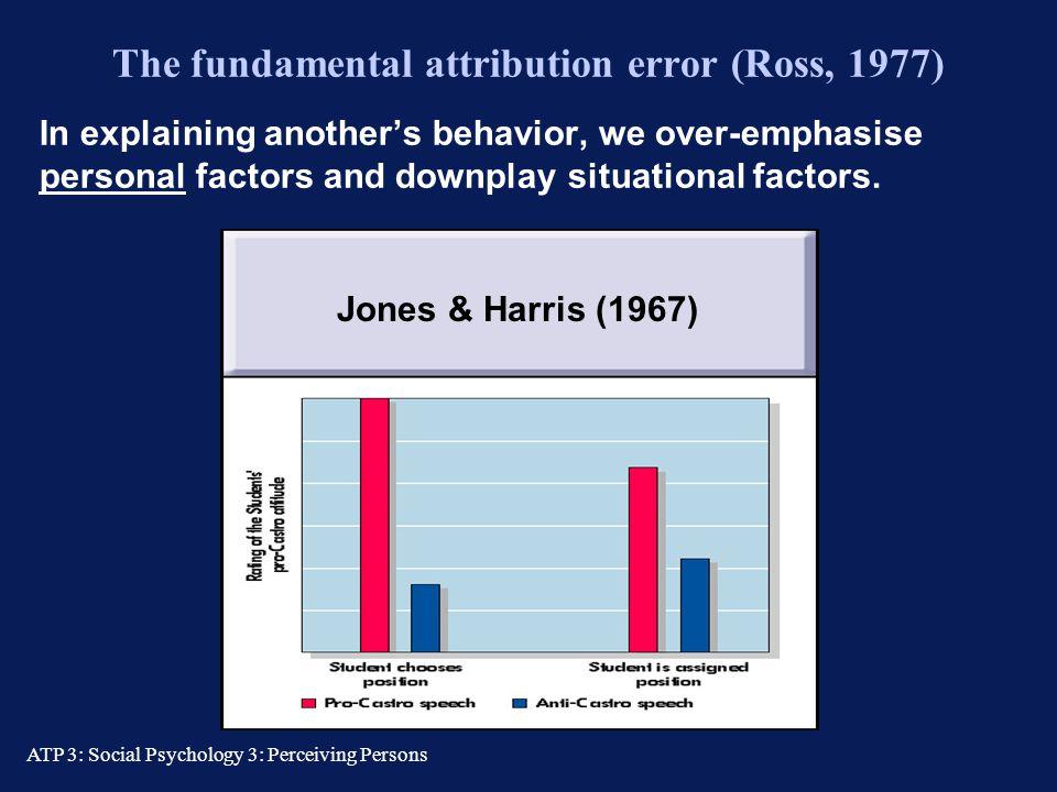 The fundamental attribution error (Ross, 1977)