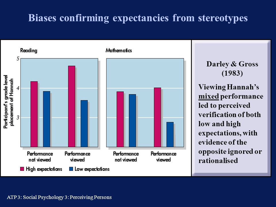 Biases confirming expectancies from stereotypes