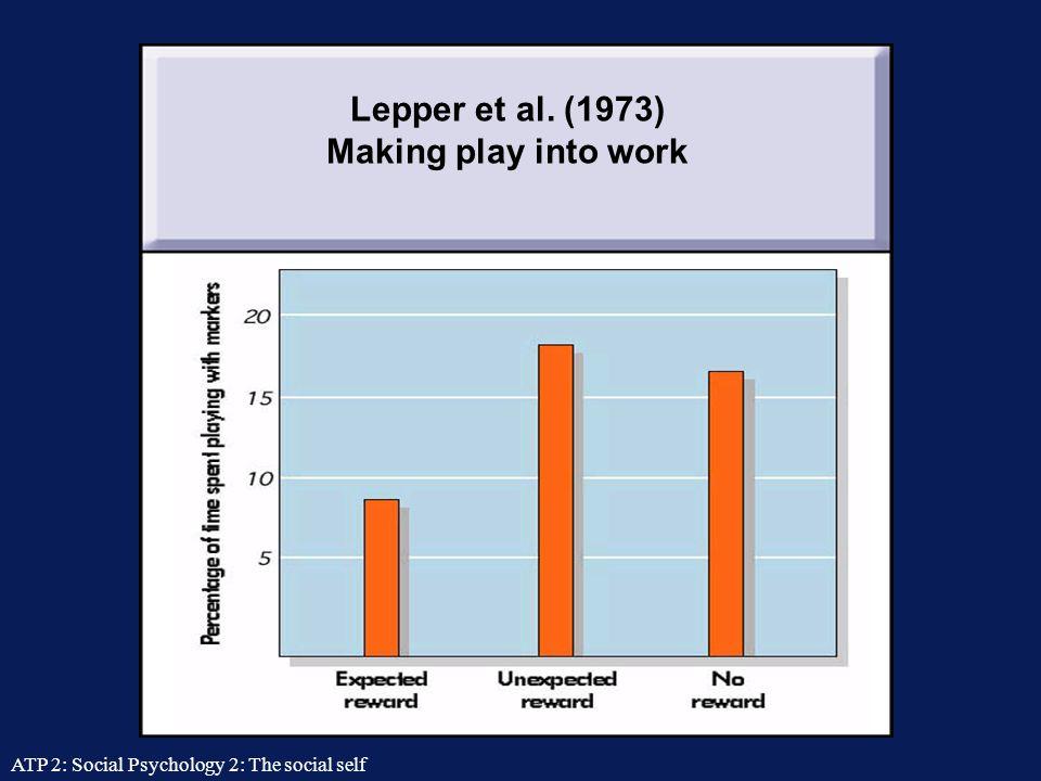 Lepper et al. (1973) Making play into work