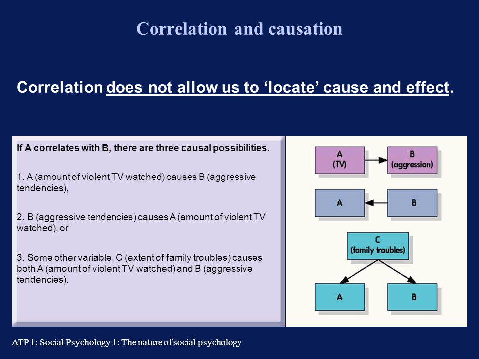 Correlation and causation