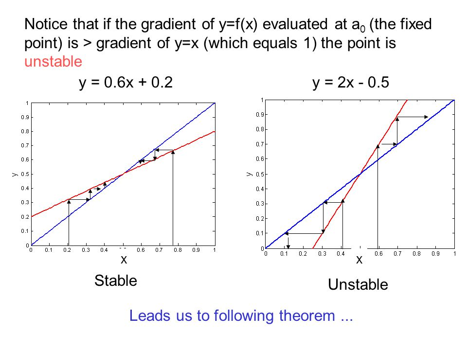 Leads us to following theorem ...